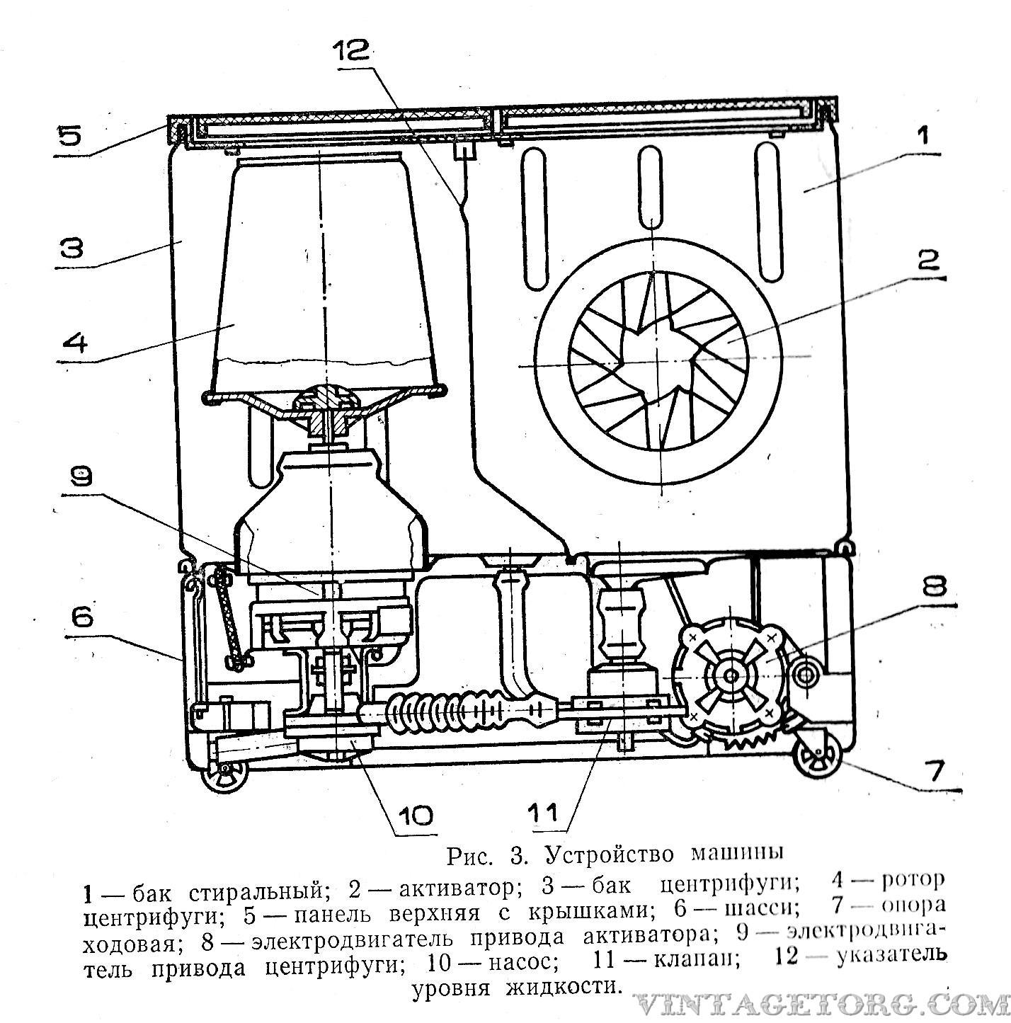 Ремонт стиральных машин сибирь своими руками