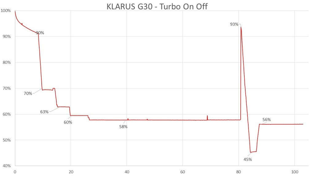 Klarus_G30_Runtime2_zpslzb4au38.jpg