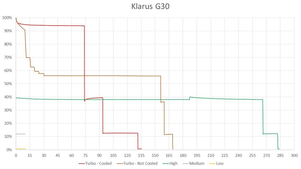 Klarus_G30_Runtime1_zpsevgc1o0x.jpg