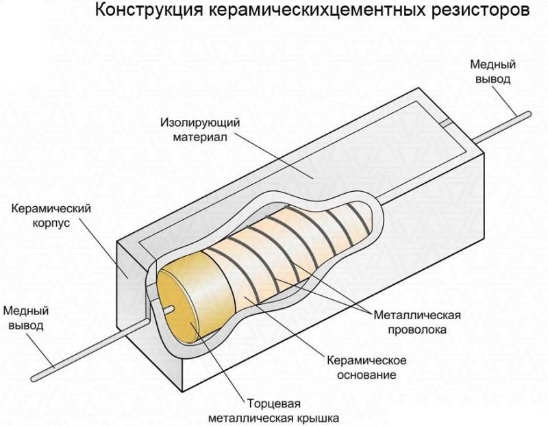 Banggood: Мультифункциональный модуль нагрузки с портом USB