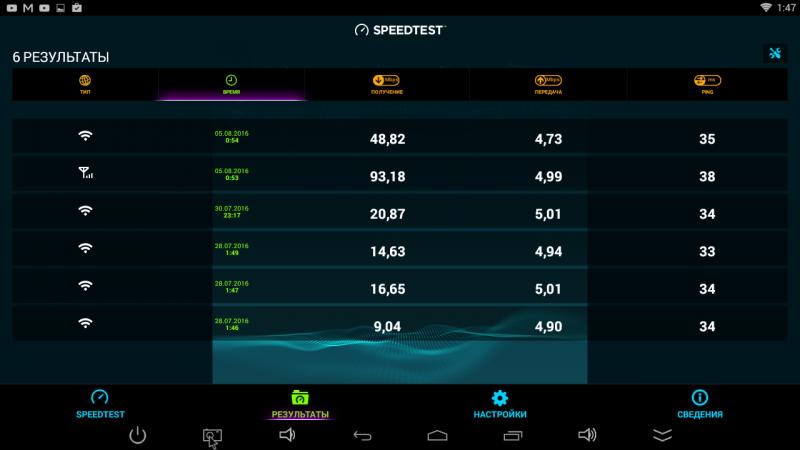 GearBest: Обзор MX4 TV Box - разумное качество по разумной цене