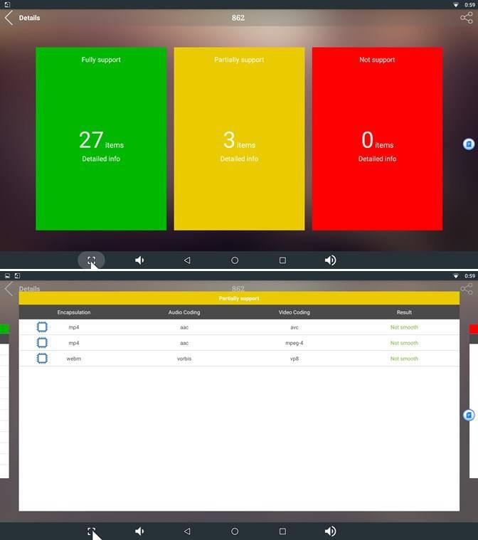 Banggood: Обзор приставки X92 на процессоре Amlogic S912
