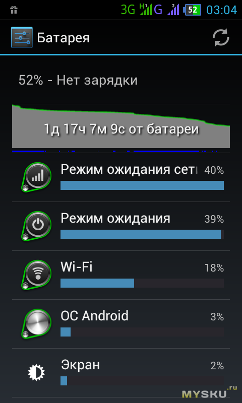 Как сделать зарядку в процентах на андроиде 5.1