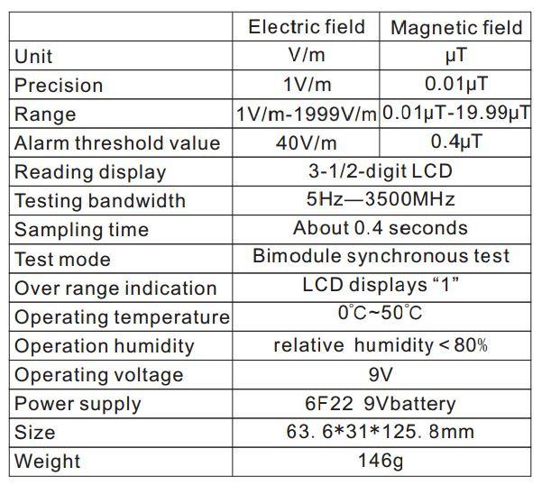 Tmart: Benetech GM3120 - бытовой детектор (тестер) электромагнитных полей