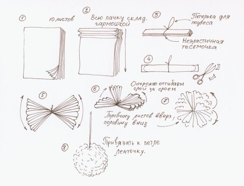 Объёмные шары из бумаги своими руками пошаговая инструкция фото