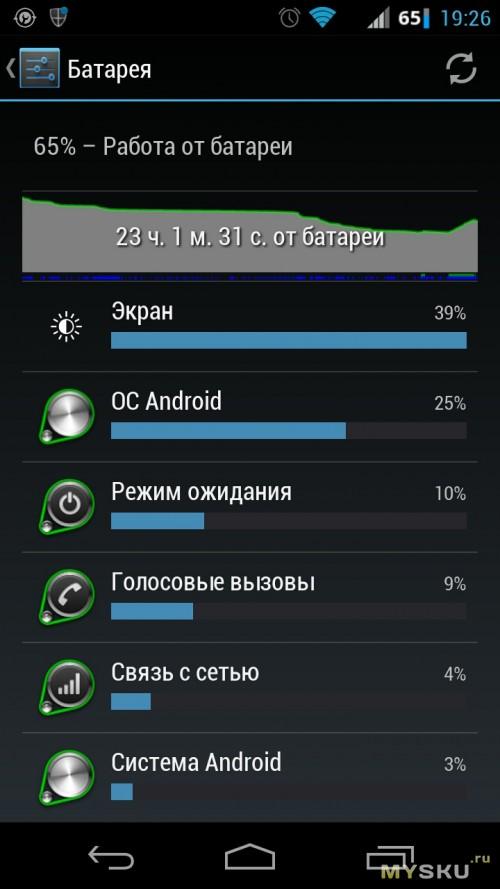 Как сделать на андроиде чтобы показывало проценты зарядки