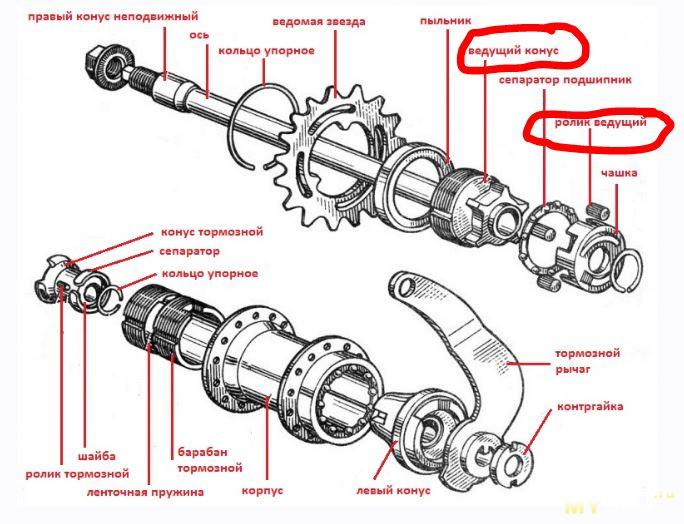 Ремонт заднего колеса велосипеда стелс своими руками