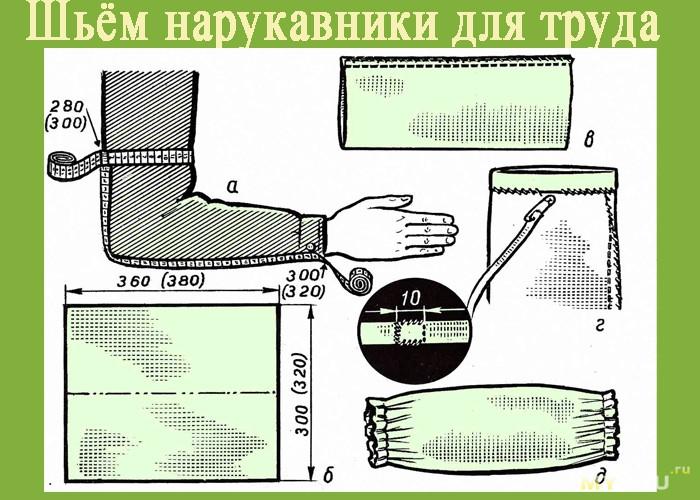 Как сшить фартук и нарукавники своими руками
