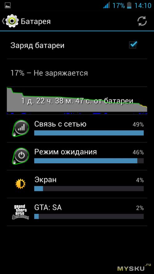 Андроид смартфон THL W200