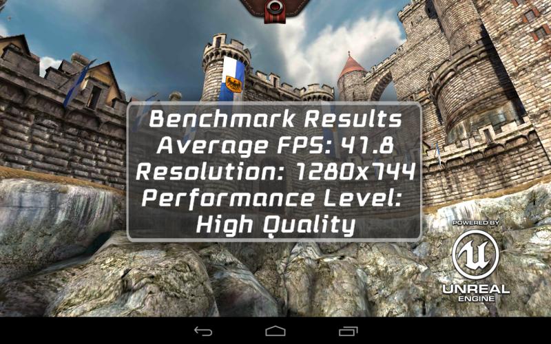 GearBest: VOYO Q901HD - самый дешевый 9.6' планшет с 3G и GPS
