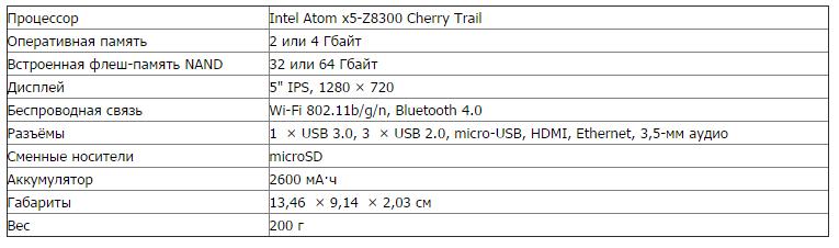 GearBest: Мини ПК GOLE1 на Intel Z8300 с дисплеем 5', 4GB+64GB, Windows 10/Android 5