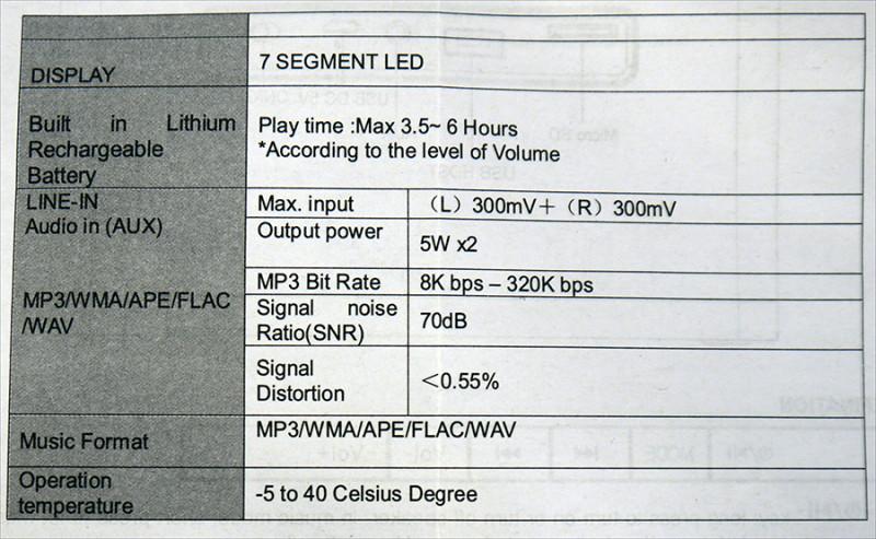 TVC-Mall: Bluetooth аудиоколонка Musky DY-27 с часами (FM/MicroSD/AUX/USB)