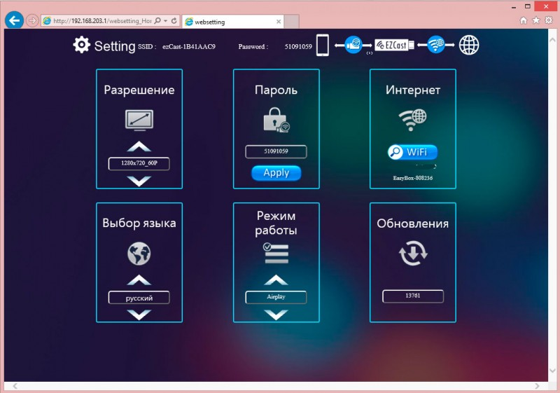 ChinaBuye: Обзор адаптера Measy A3C II Happycast