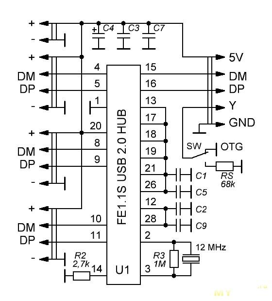 Схема gm контроллера