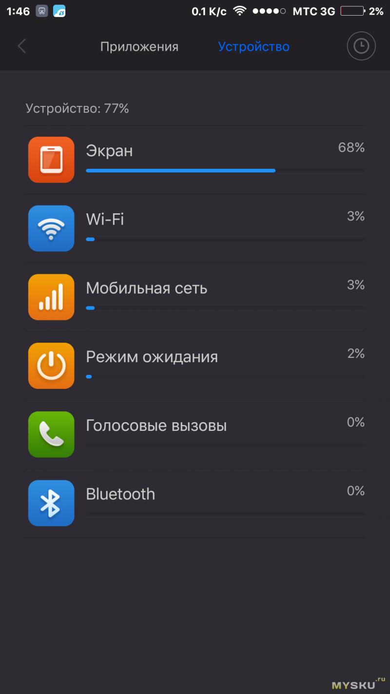С чего сделать экран на батарею