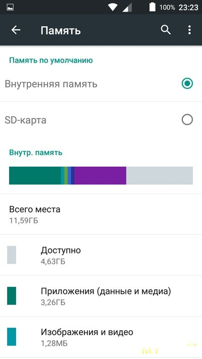 Samsung Android Установка Игр На Карту