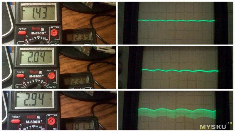 Напряжение ток осцилограммы