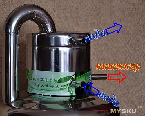 Китайские самогонные аппараты электрические пивоварня домашняя в нижнем новгороде