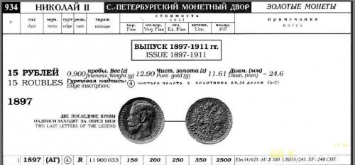"""Из каталога """"сводный каталог монет РОССИИ"""" Биткин 2 том"""