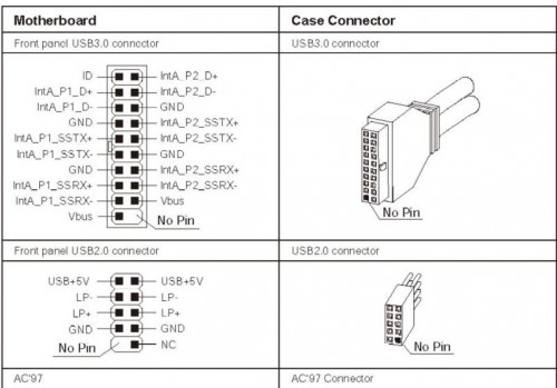 USB 3 motherboard pinout
