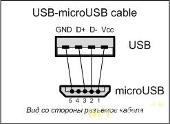 Usb mini usb кабель своими руками