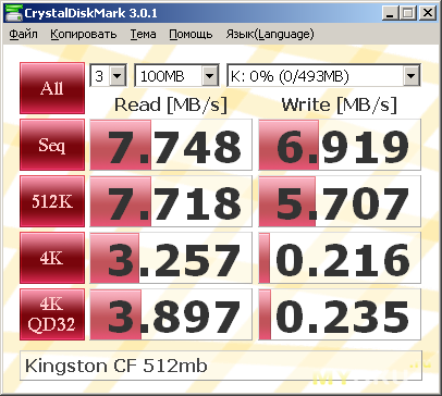 Kingston CF 512 Mb