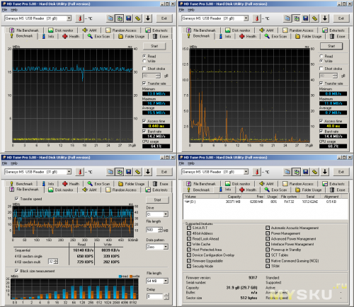 Тесты на скорость (HD Tune Pro)