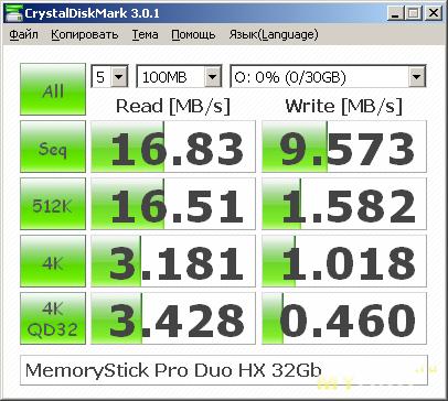 Тест на скорость (Crystal Disk Mark)