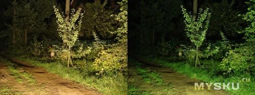 Сравнение прожекторов