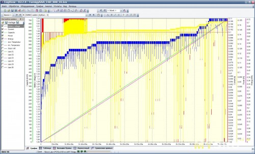 Turnigy LSD 3 зарядка, с подавлением пауз в графике