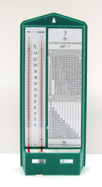 отсрочке прибор измеритель температуры для архива году