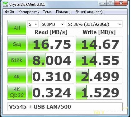 V5545 & USB LAN7500 1000 Mbit/s