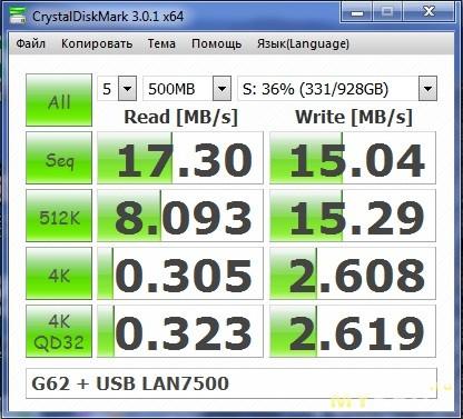 G62 & USB LAN7500 1000 Mbit/s