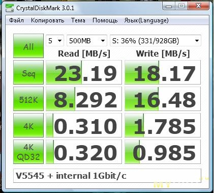 V5545 & Internal 1000 Mbit/s