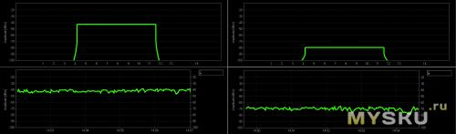 С.22. int_V5545.inSSIDer (Loc1 + Loc2)