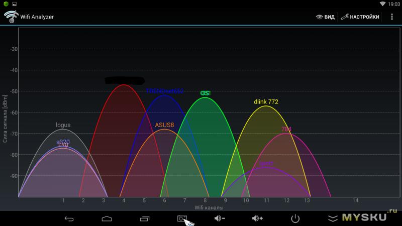С.39 WiFi Analyzer (зона уверенного приема 2)