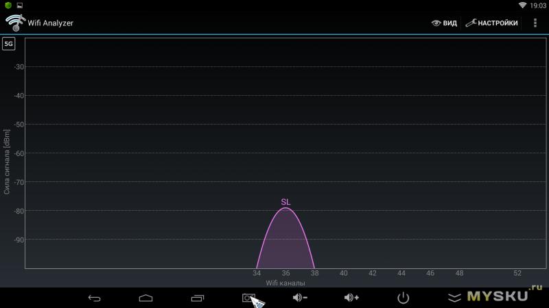 С.40 WiFi Analyzer (зона уверенного приема 3)