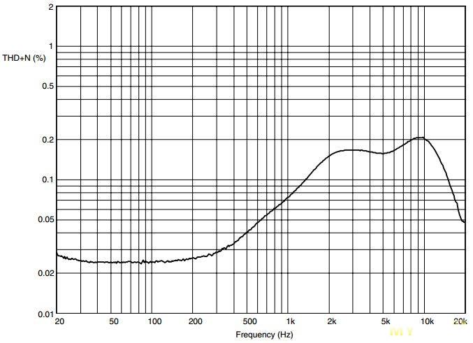 Плата усилителя TDA7498 класса D