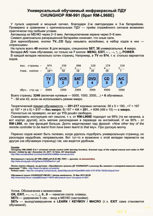 Мнемосхема RM-991 (стр.1)