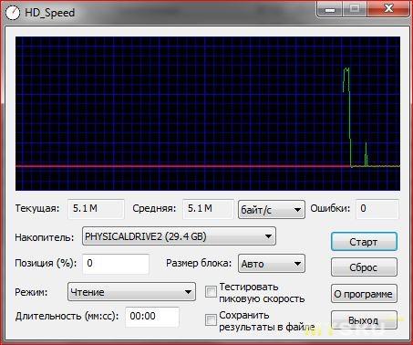 Тест скорости microsd