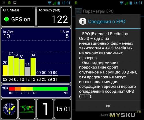 GPS Test и описание технологии EPO