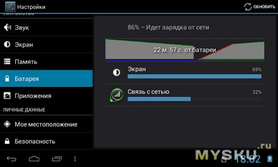 Статистика батареи два
