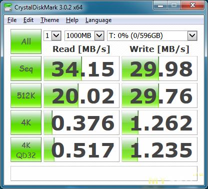 CrystalDiskMark, USB 2.0