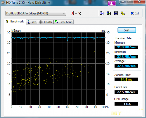 HD Tune 2.55, USB 3.0