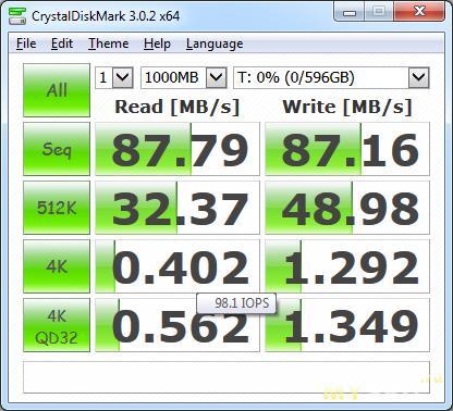 CrystalDiskMark, USB 3.0