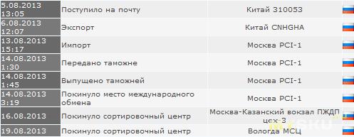 Почта России очень радует!