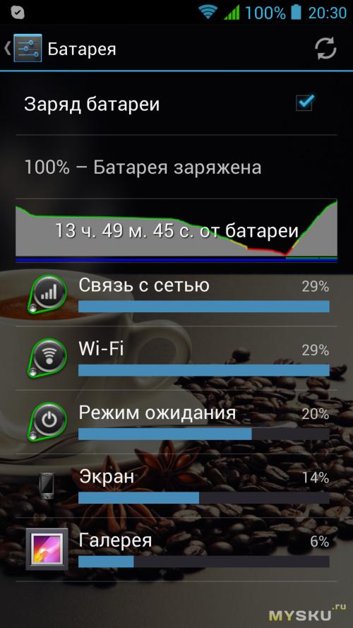 zopo_c2_battery5
