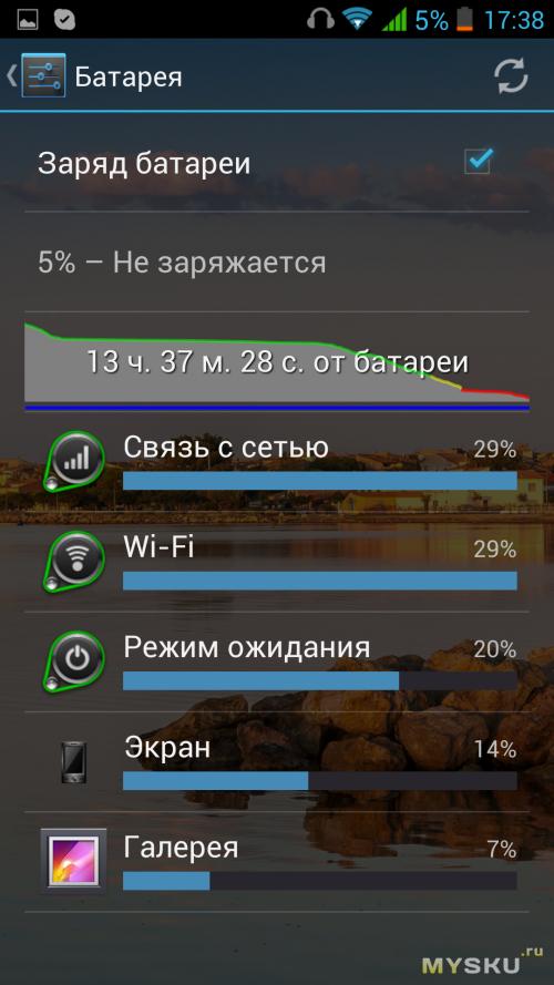 zopo_c2_battery4