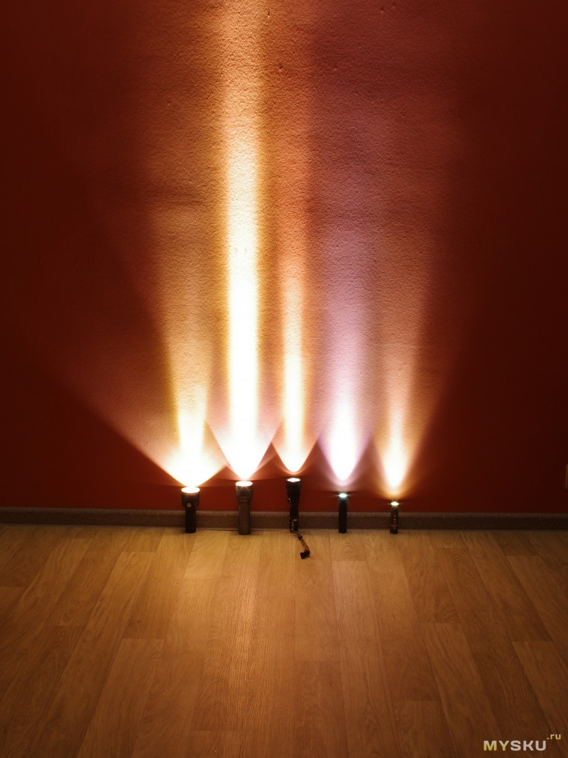 Сравнение формы световых пучков
