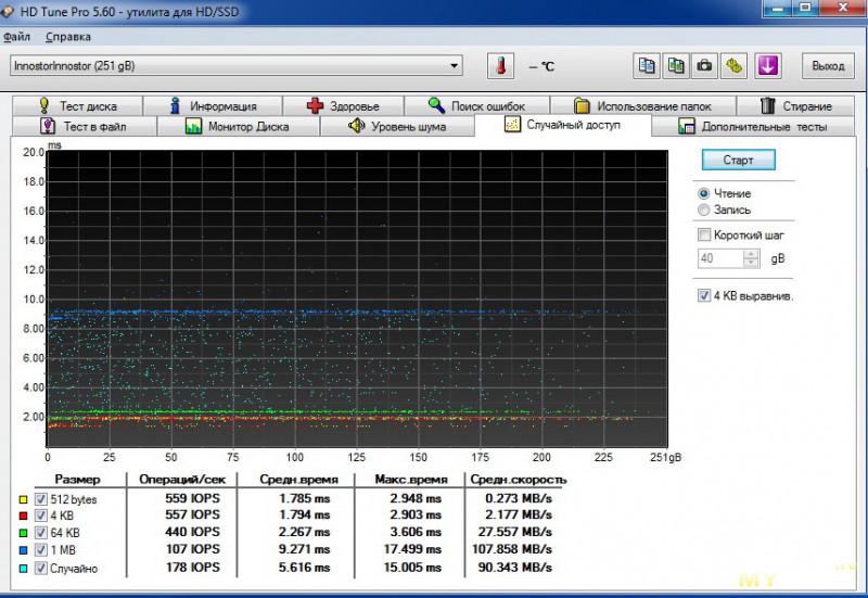 Весьма вместительная флешка EAGET F50 256GB